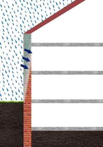 infiltration d'eau : comment s'en débarrasser?